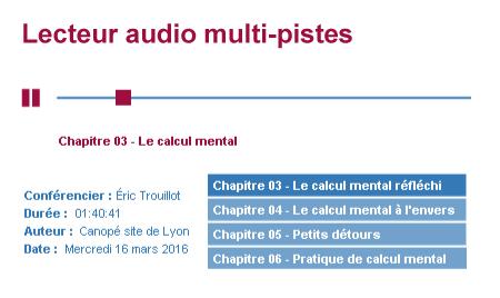 So'Fictif - Sophie Groleau - Lecteur audio multi-pistes